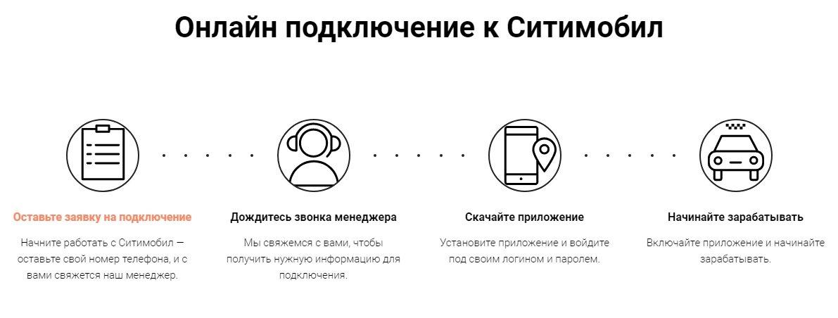 Как подключить Сити Мобил